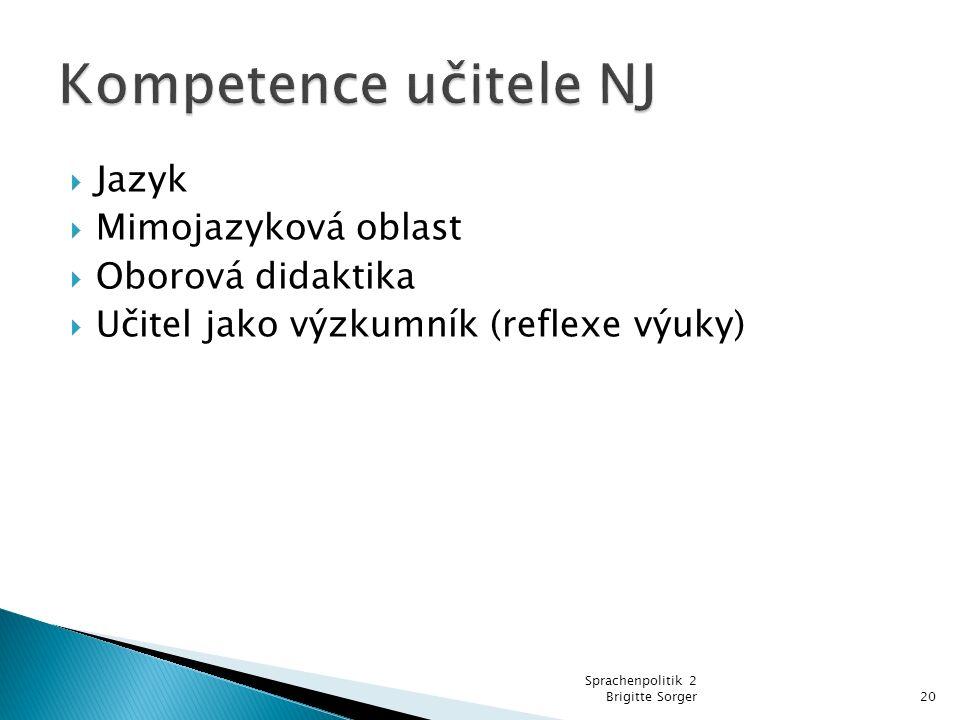Kompetence učitele NJ Jazyk Mimojazyková oblast Oborová didaktika