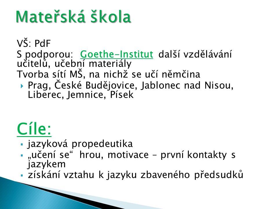 Mateřská škola Cíle: VŠ: PdF