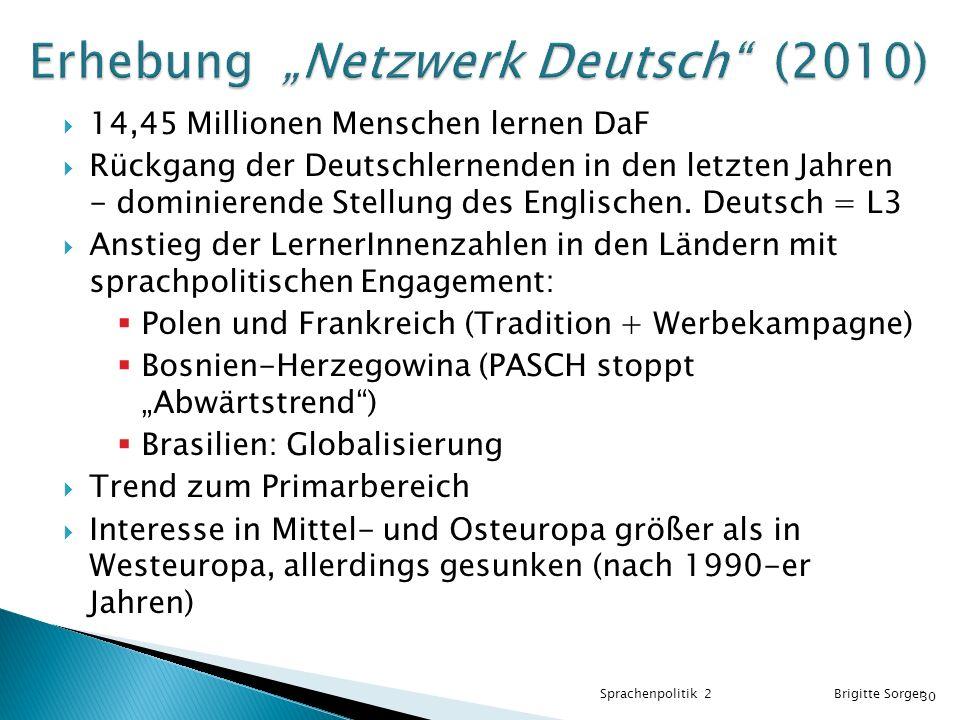 """Erhebung """"Netzwerk Deutsch (2010)"""