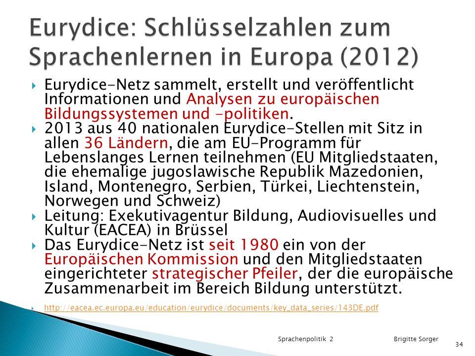 Eurydice: Schlüsselzahlen zum Sprachenlernen in Europa (2012)