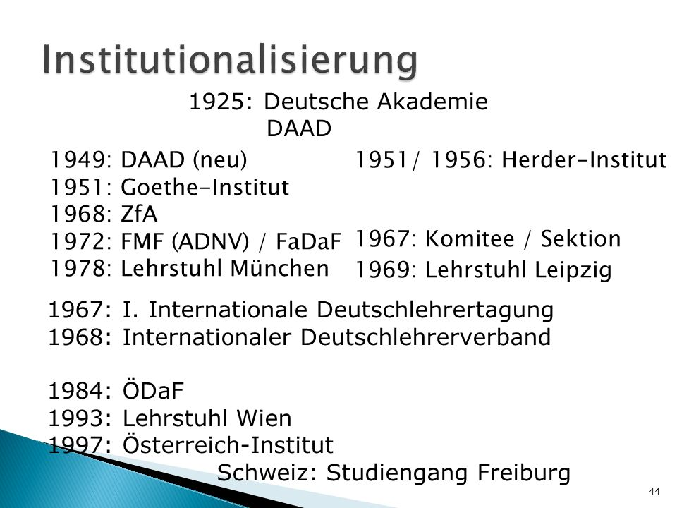 Institutionalisierung