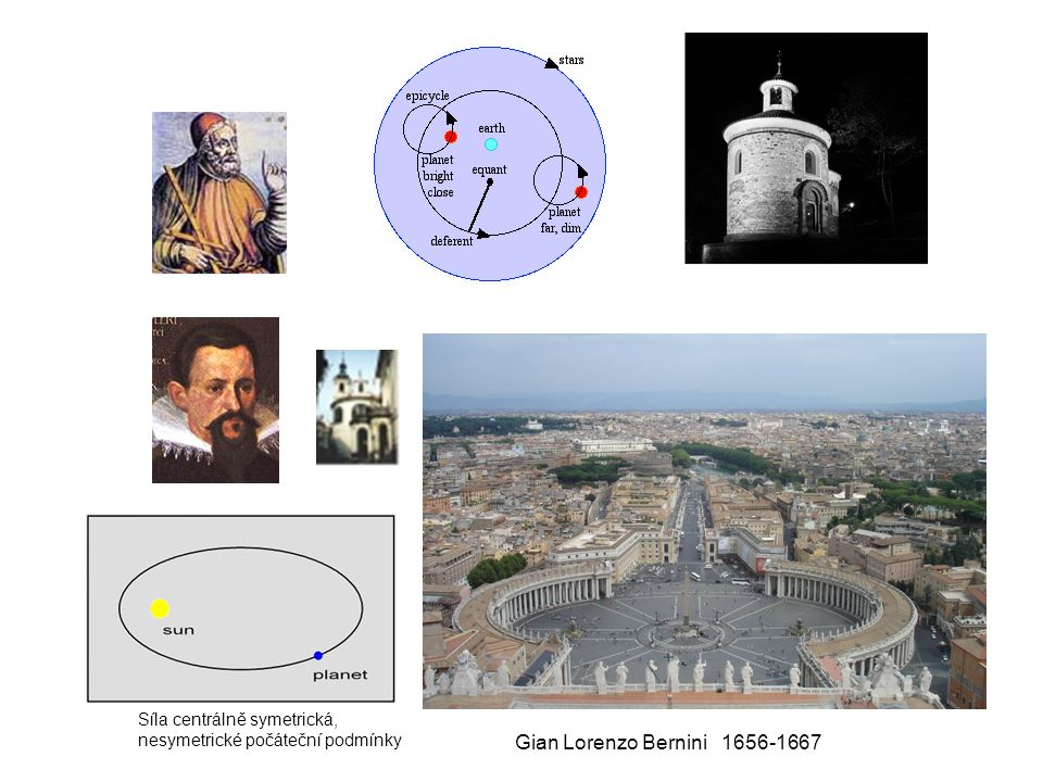 Gian Lorenzo Bernini 1656-1667 Síla centrálně symetrická,