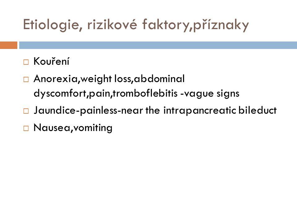 Etiologie, rizikové faktory,příznaky