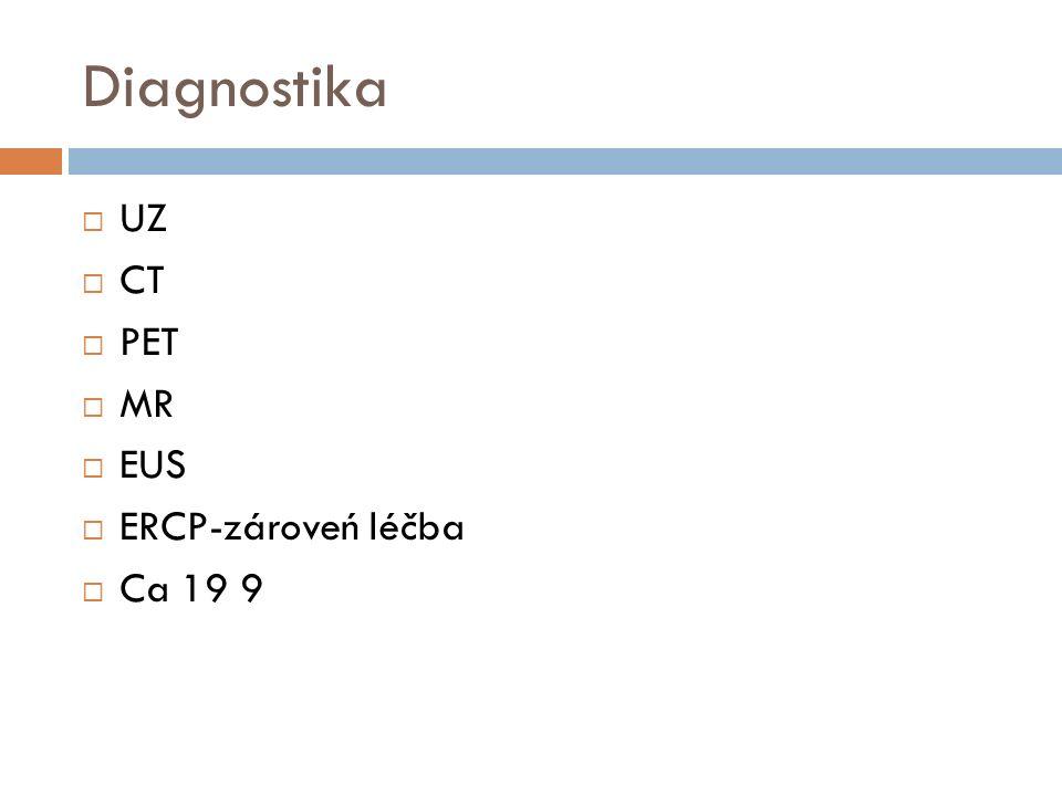 Diagnostika UZ CT PET MR EUS ERCP-zároveń léčba Ca 19 9
