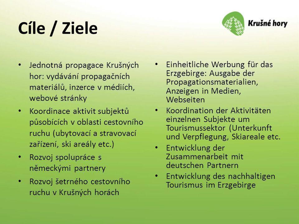 Cíle / Ziele Jednotná propagace Krušných hor: vydávání propagačních materiálů, inzerce v médiích, webové stránky.