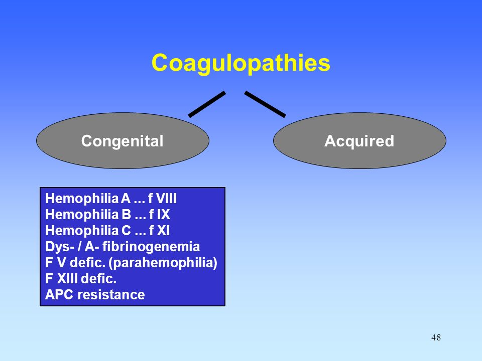 Coagulopathies Congenital Acquired Hemophilia A ... f VIII