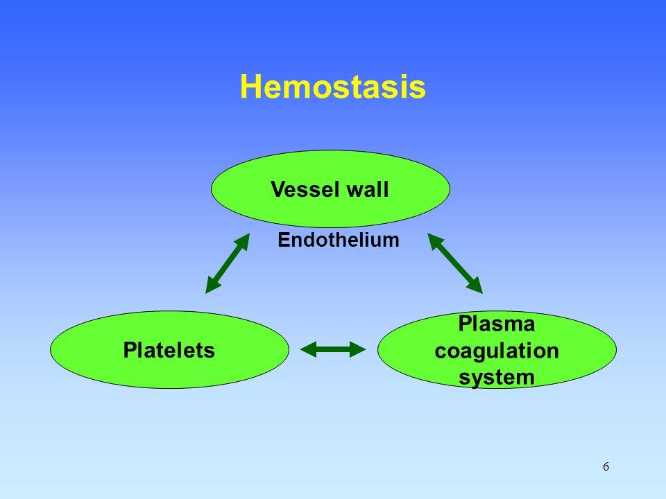 Hemostasis Vessel wall Endothelium Platelets Plasma coagulation system
