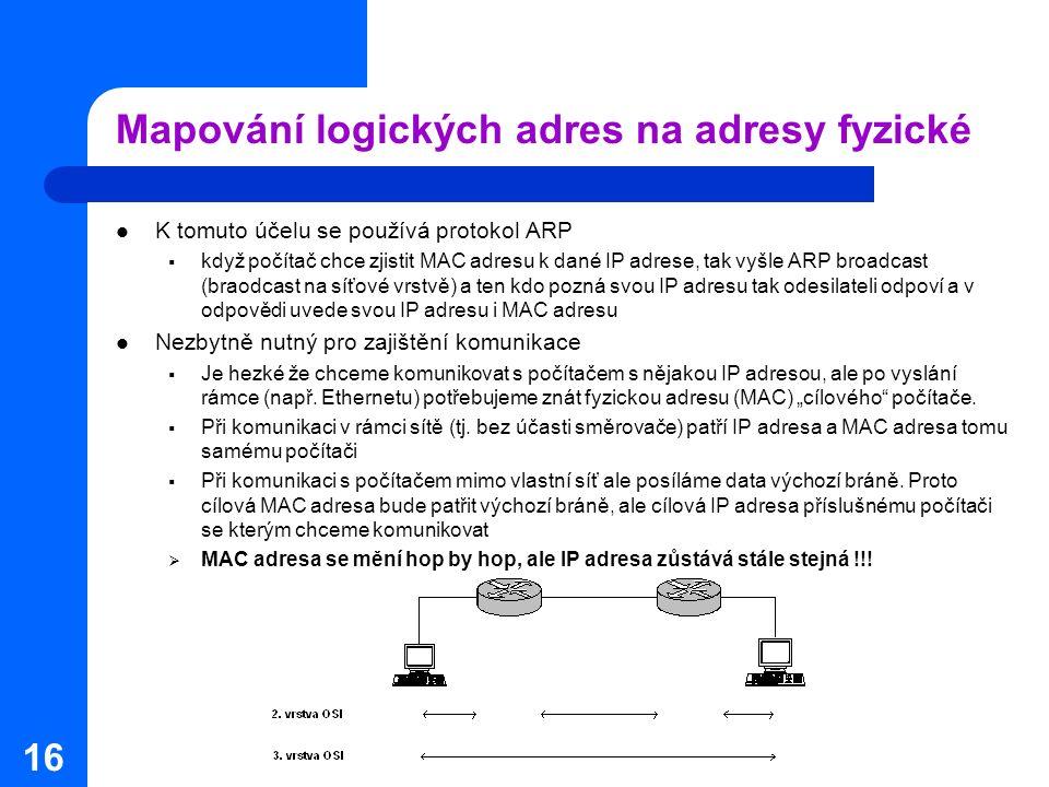 Mapování logických adres na adresy fyzické