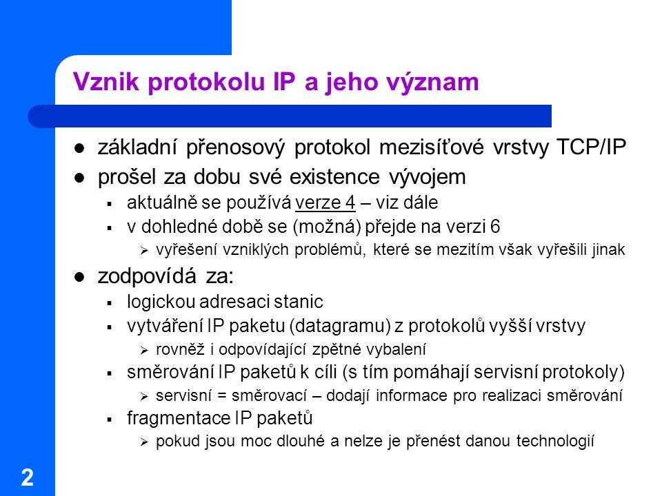 Vznik protokolu IP a jeho význam