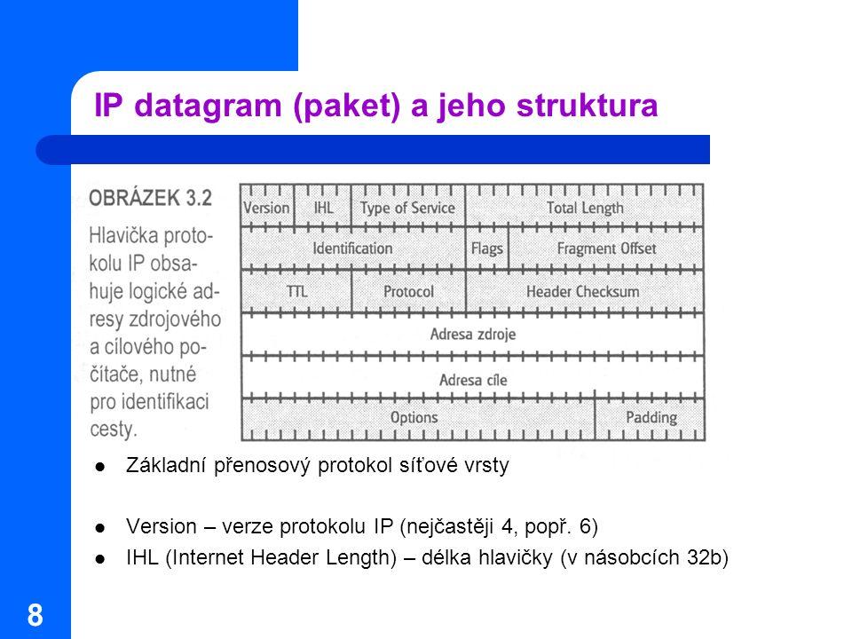 IP datagram (paket) a jeho struktura