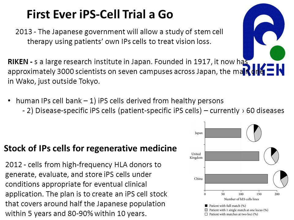 First Ever iPS-Cell Trial a Go