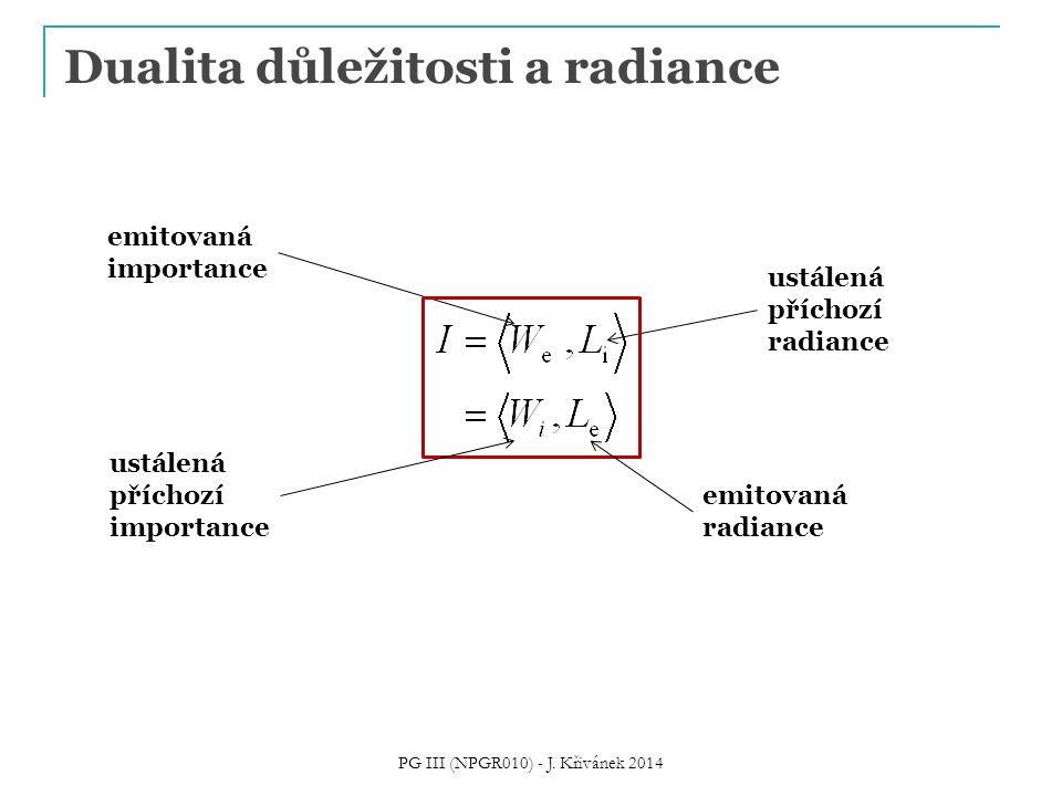 Dualita důležitosti a radiance