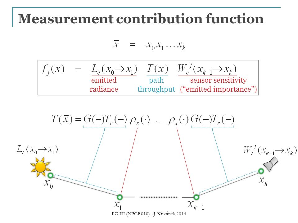 Measurement contribution function