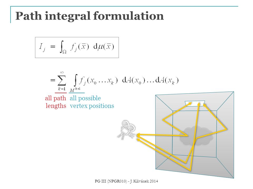 Path integral formulation