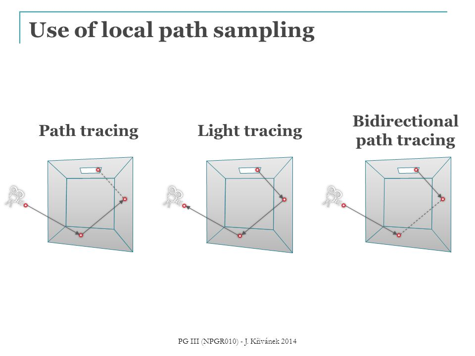 Use of local path sampling