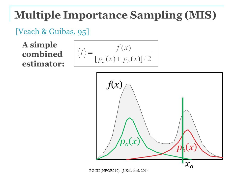 Multiple Importance Sampling (MIS)