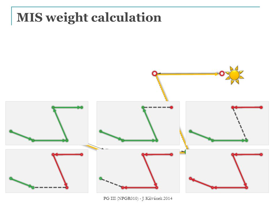 MIS weight calculation