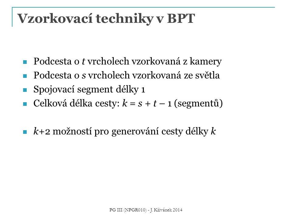 Vzorkovací techniky v BPT