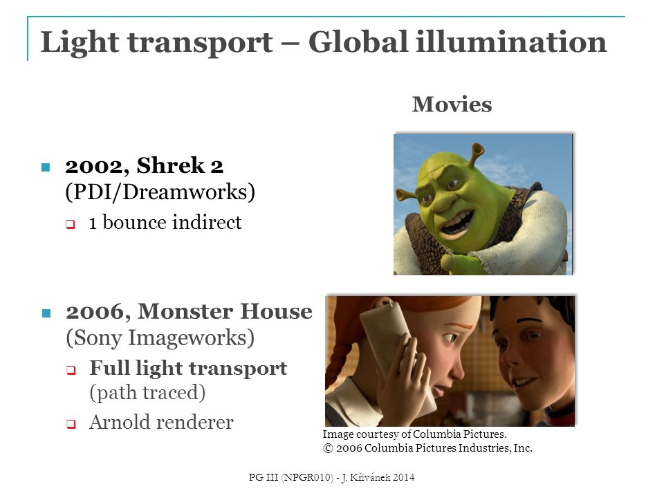Light transport – Global illumination