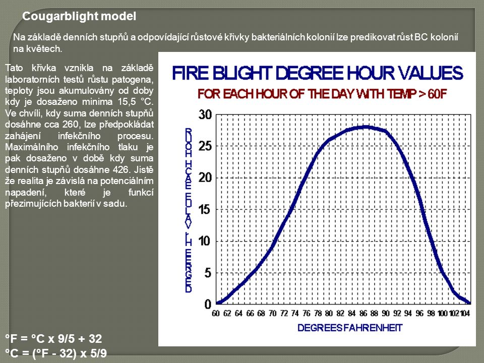 Cougarblight model °F = °C x 9/5 + 32 °C = (°F - 32) x 5/9