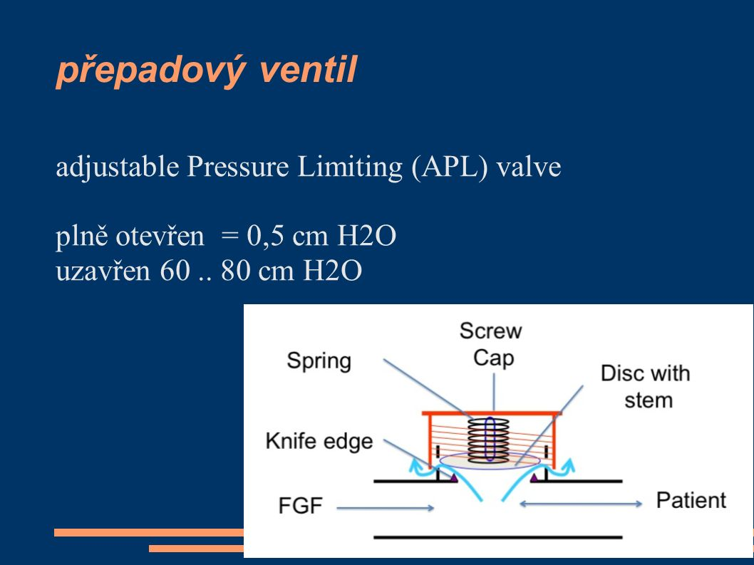 přepadový ventil adjustable Pressure Limiting (APL) valve