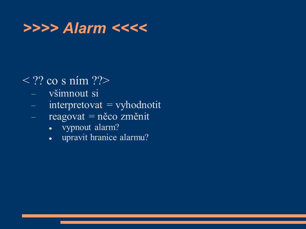 >>>> Alarm <<<<