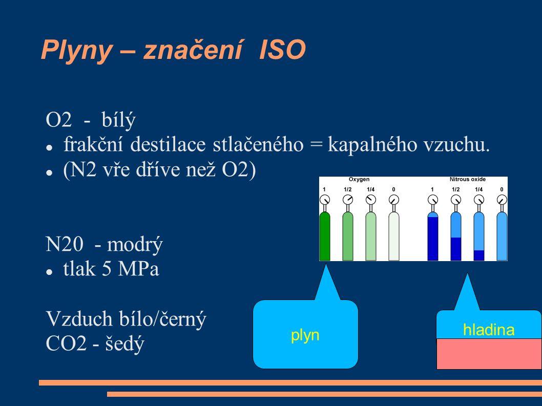 Plyny – značení ISO O2 - bílý