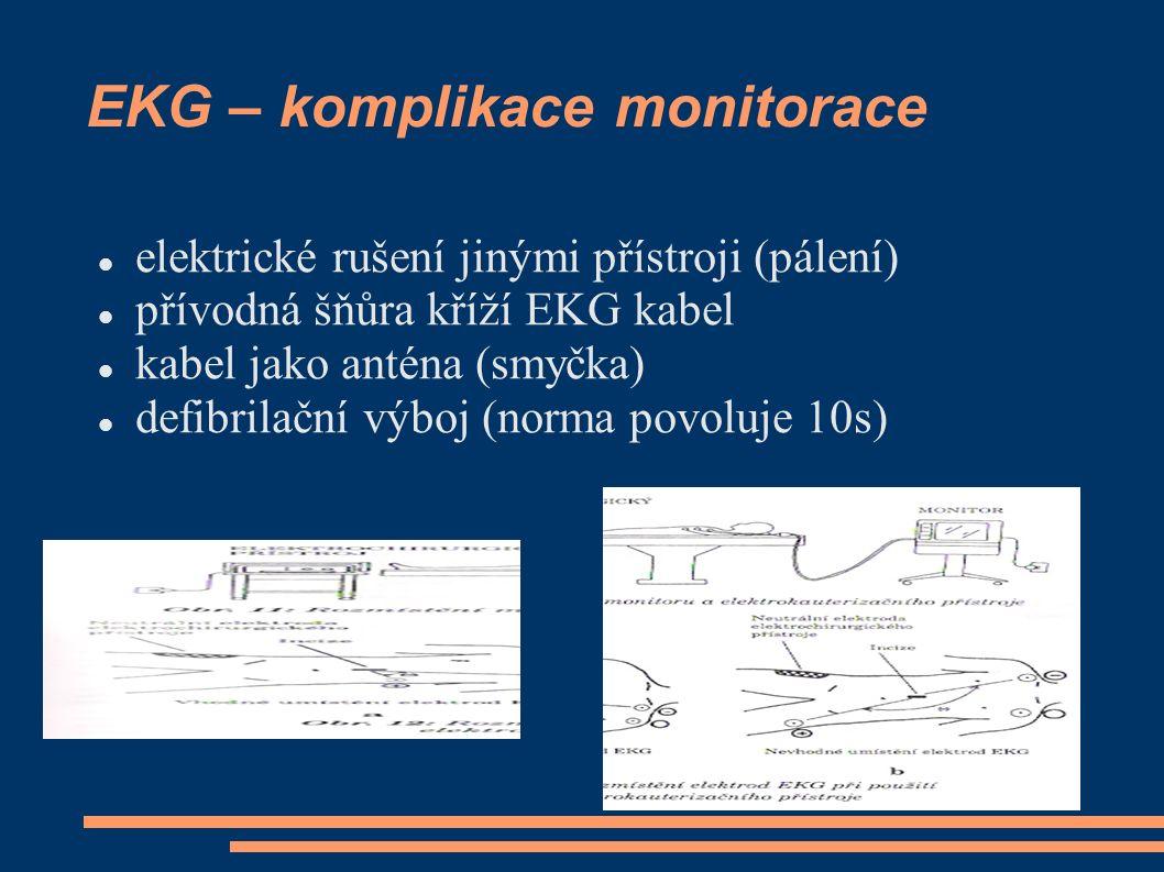 EKG – komplikace monitorace