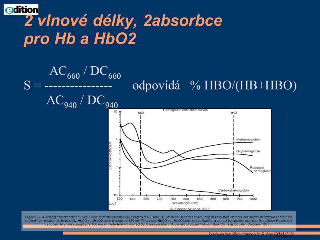 2 vlnové délky, 2absorbce pro Hb a HbO2