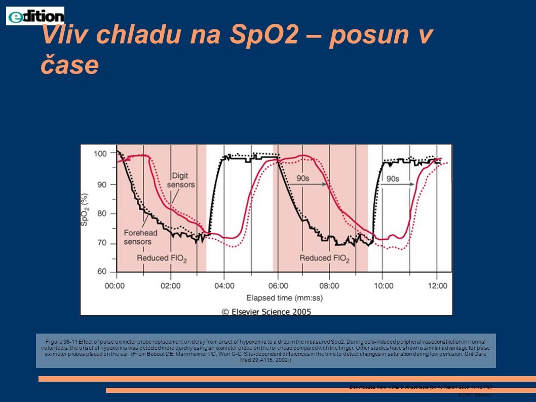 Vliv chladu na SpO2 – posun v čase