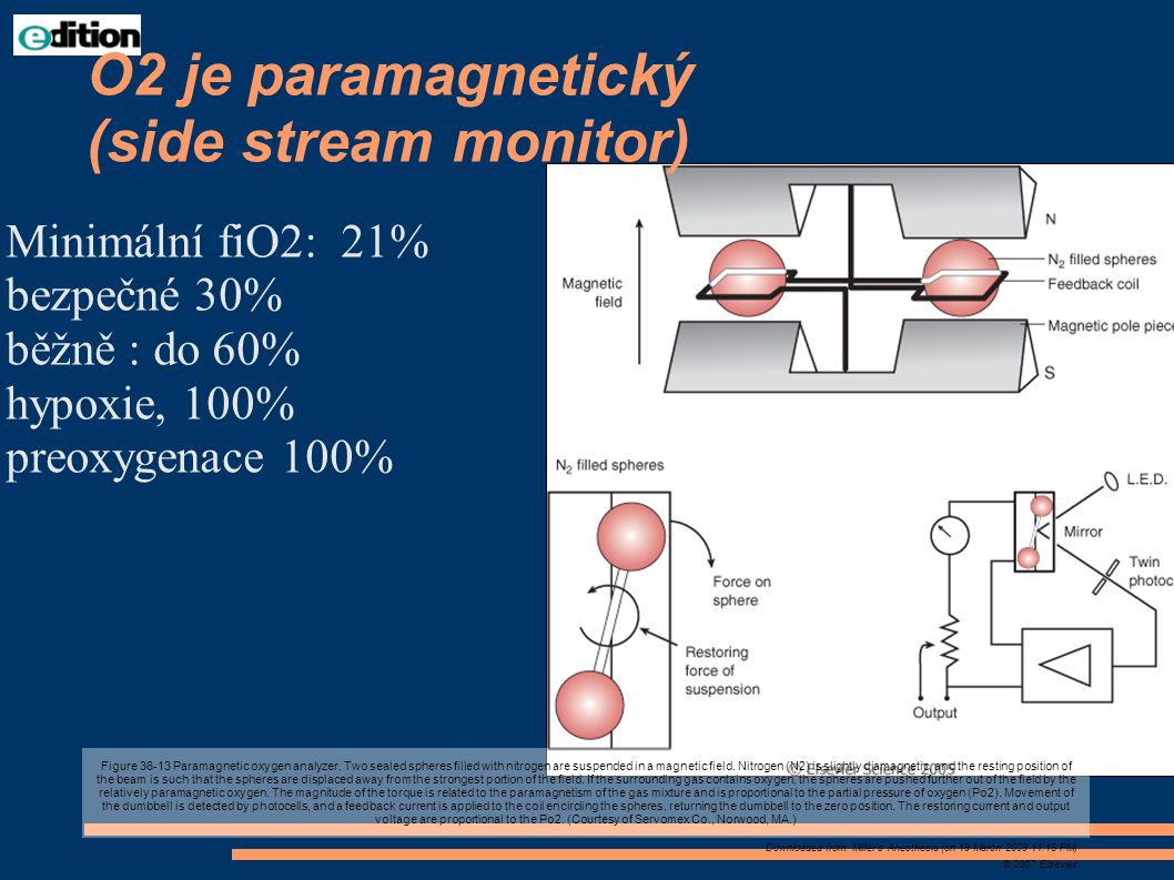 O2 je paramagnetický (side stream monitor)