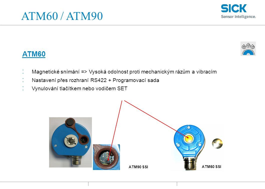 ATM60 / ATM90 ATM60. Magnetické snímání => Vysoká odolnost proti mechanickým rázům a vibracím. Nastavení přes rozhraní RS422 + Programovací sada.