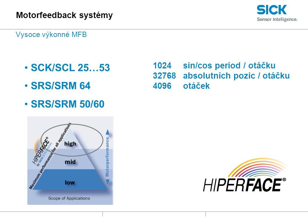 SCK/SCL 25…53 SRS/SRM 64 SRS/SRM 50/60 Motorfeedback systémy