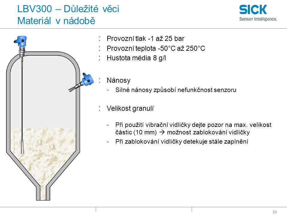 LBV300 – Důležité věci Materiál v nádobě