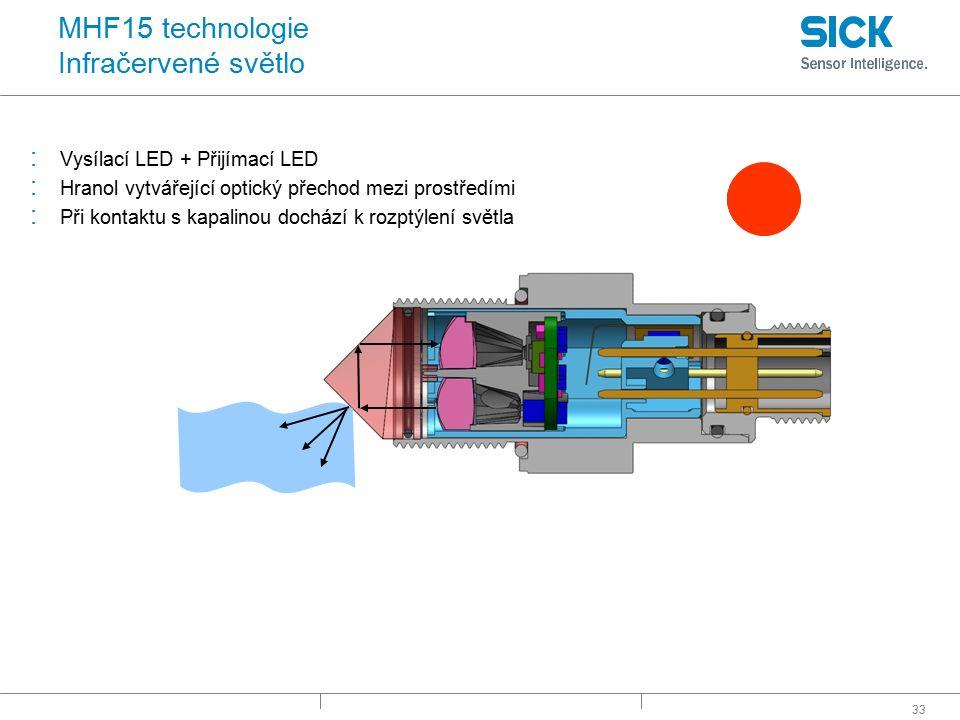 MHF15 technologie Infračervené světlo