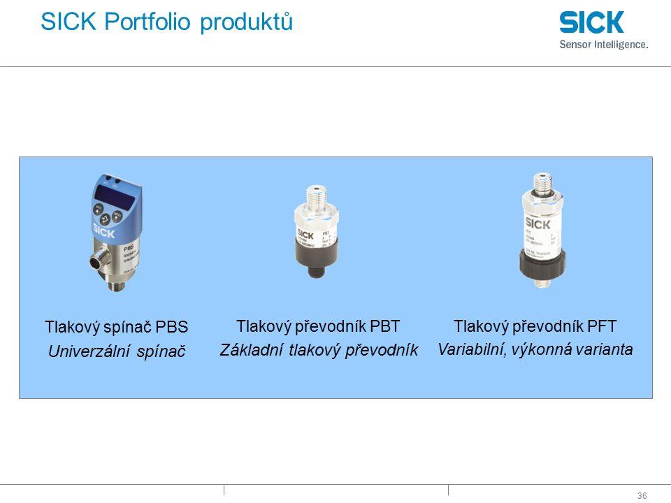 SICK Portfolio produktů
