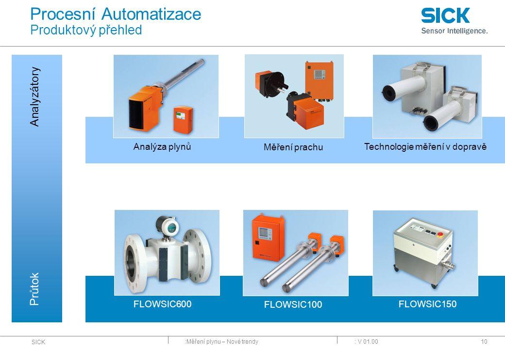 Procesní Automatizace Produktový přehled