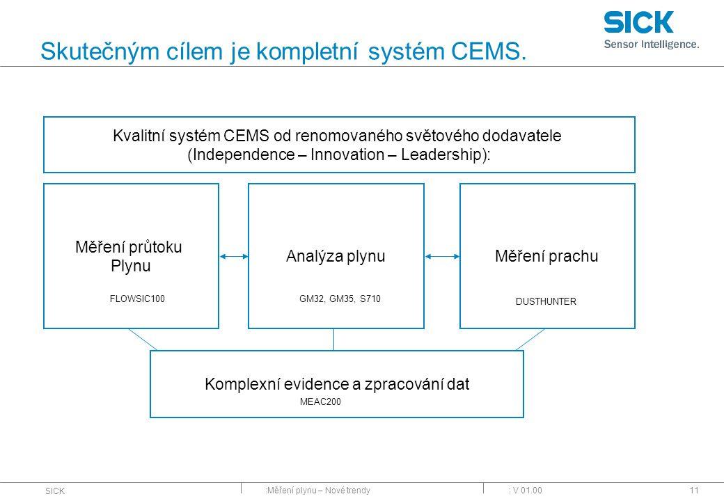 Skutečným cílem je kompletní systém CEMS.