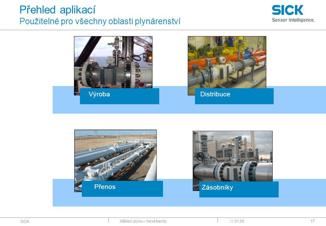 Přehled aplikací Použitelné pro všechny oblasti plynárenství