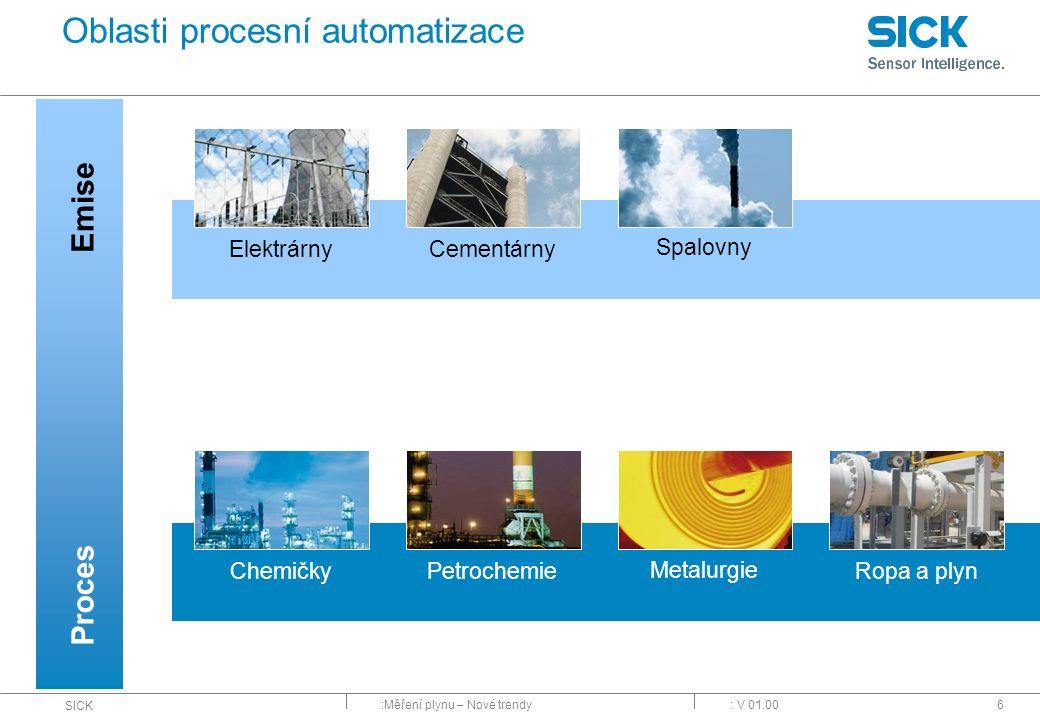 Oblasti procesní automatizace