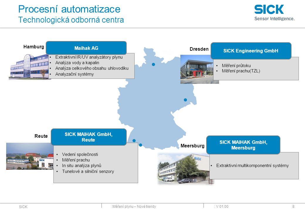 Procesní automatizace Technologická odborná centra