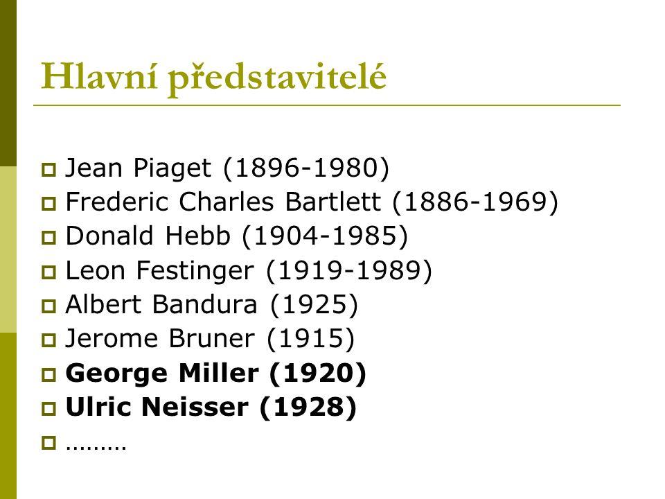 Hlavní představitelé Jean Piaget (1896-1980)