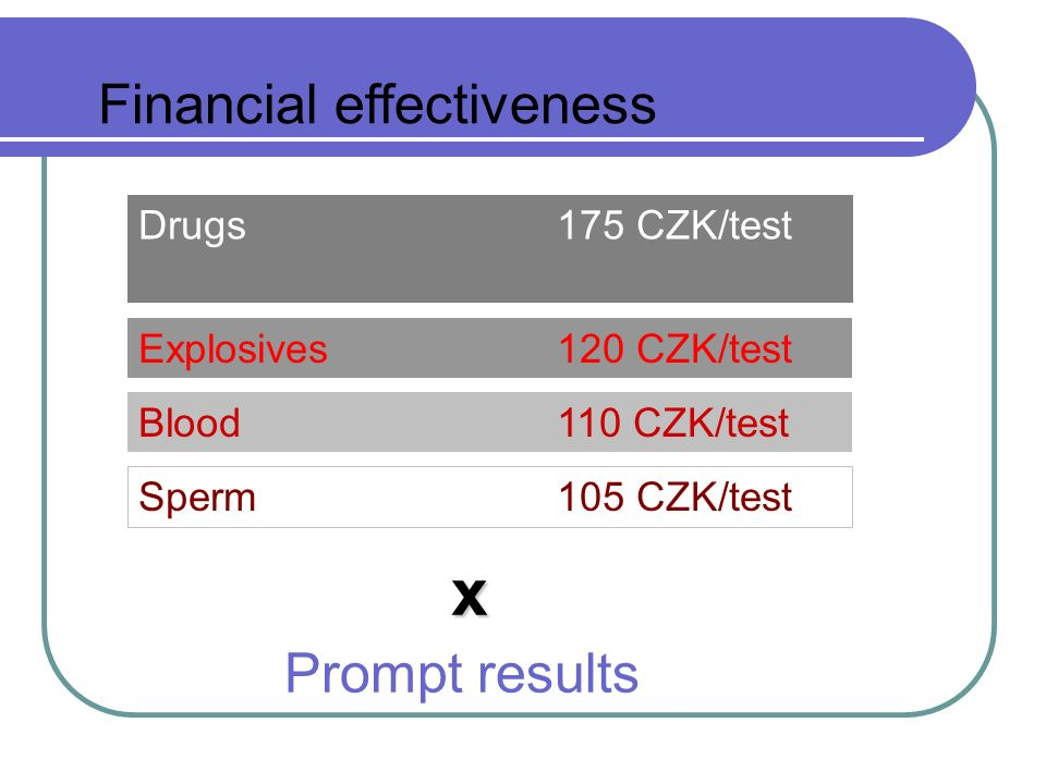x Financial effectiveness Prompt results Drugs 175 CZK/test