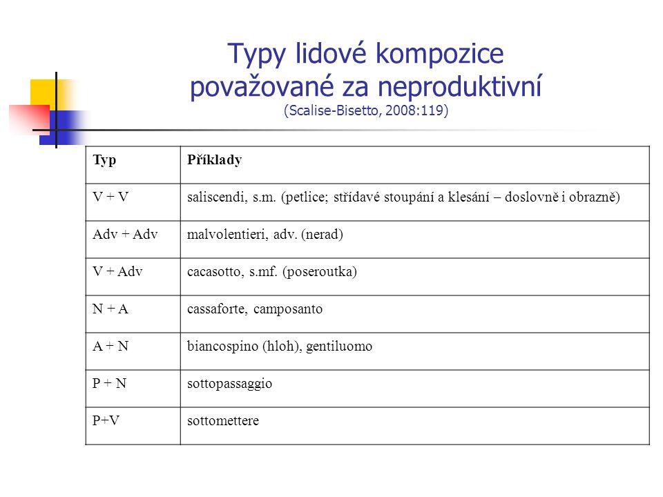 Typy lidové kompozice považované za neproduktivní (Scalise-Bisetto, 2008:119)