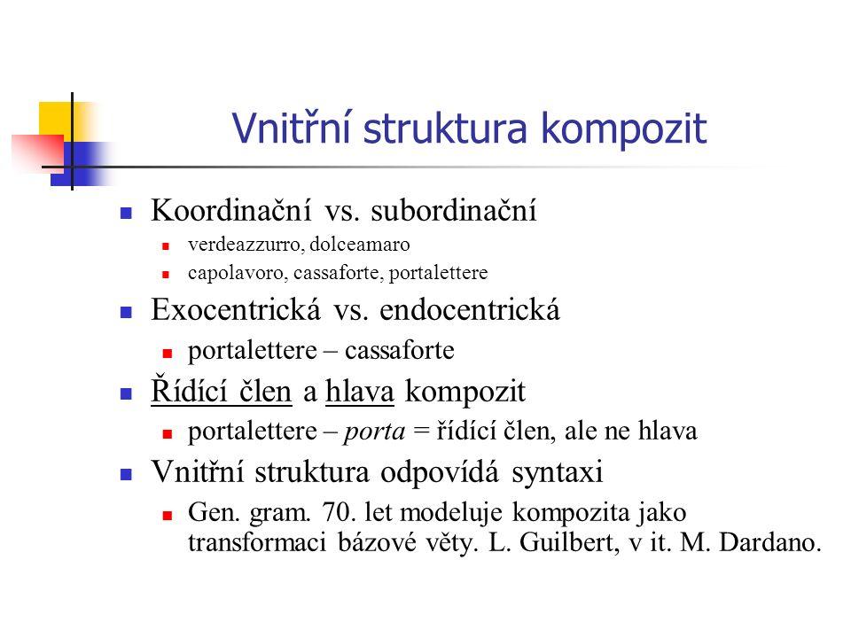 Vnitřní struktura kompozit