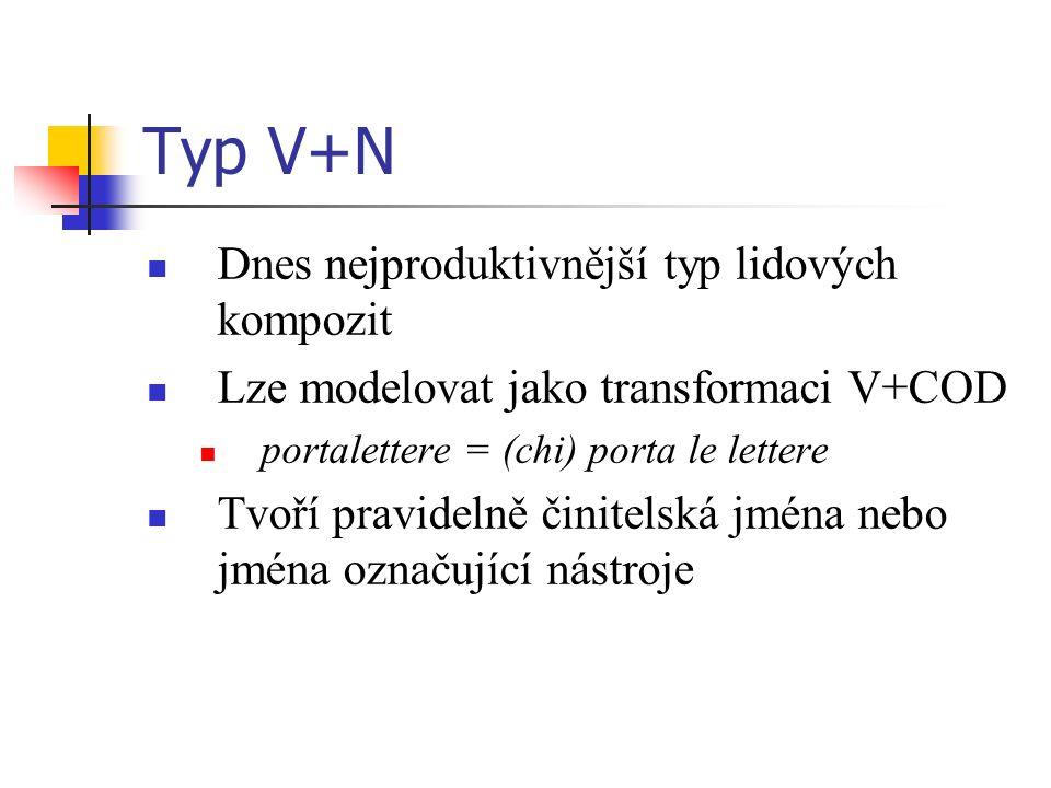Typ V+N Dnes nejproduktivnější typ lidových kompozit