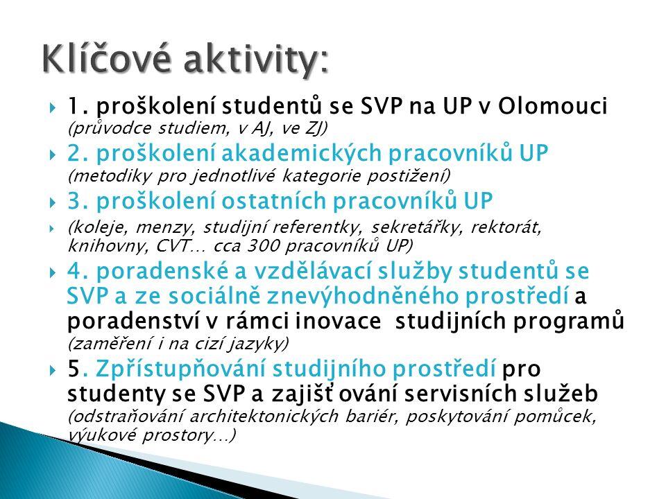 Klíčové aktivity: 1. proškolení studentů se SVP na UP v Olomouci (průvodce studiem, v AJ, ve ZJ)