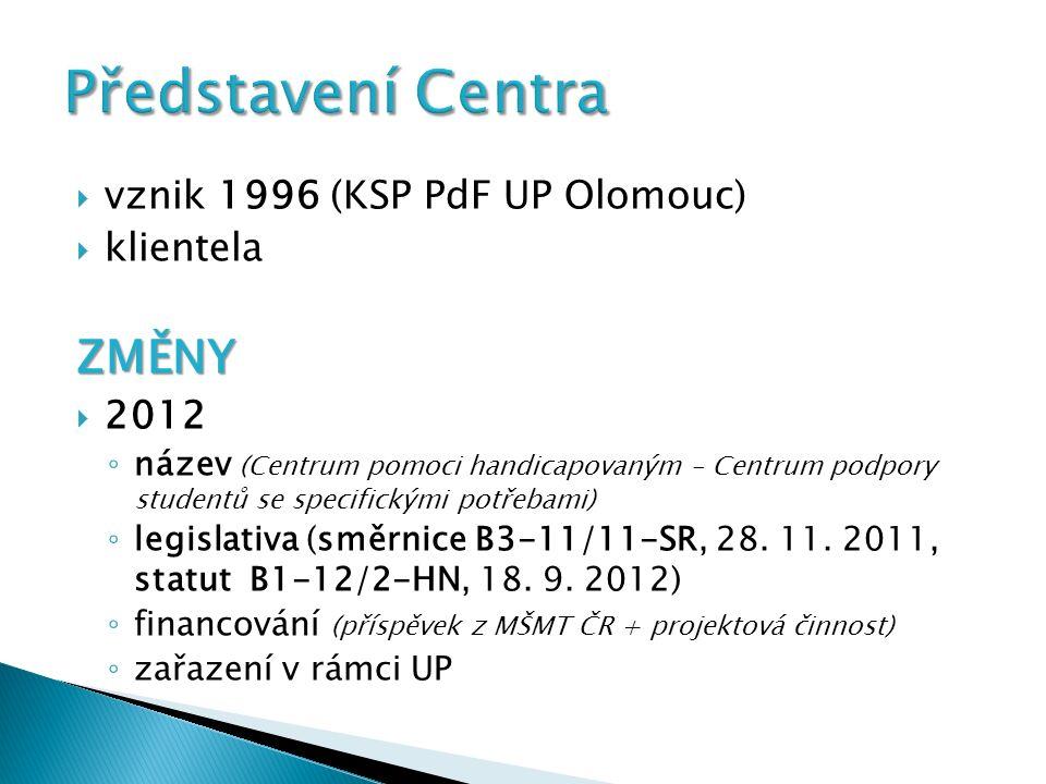 Představení Centra ZMĚNY vznik 1996 (KSP PdF UP Olomouc) klientela