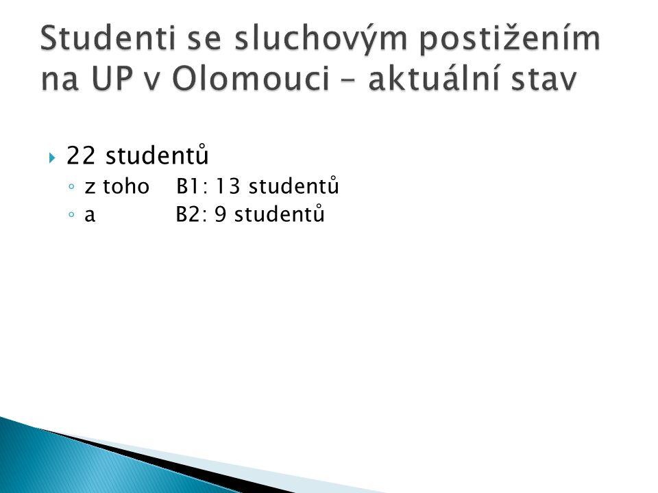 Studenti se sluchovým postižením na UP v Olomouci – aktuální stav