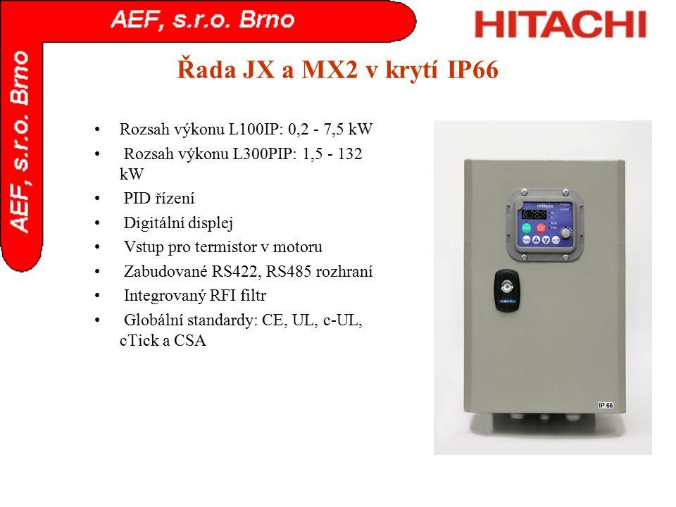 Řada JX a MX2 v krytí IP66 Rozsah výkonu L100IP: 0,2 - 7,5 kW